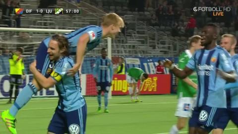 Dundertabbe av Ljungskiles målvakt ger Djurgården 1-0