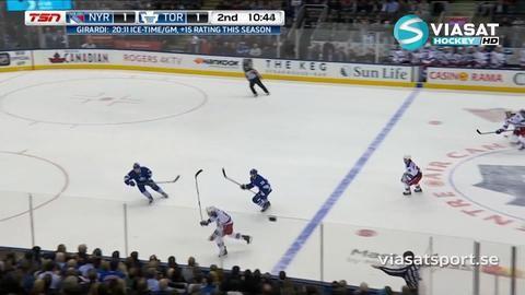 Sammandrag: Toronto - NY Rangers 2-4