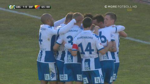 Danskduo ger 1-0 för Blåvitt mot Djurgården