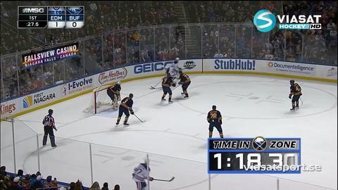 Sammandrag: Buffalo-Edmonton: 1-2