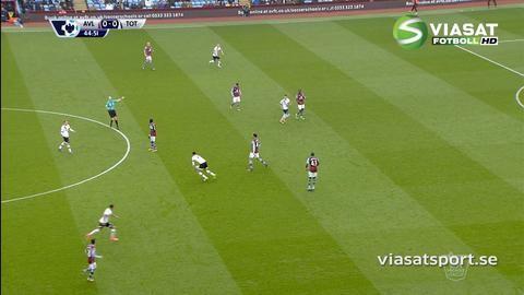 Sammandrag: Kane sänkte hopplösa Aston Villa
