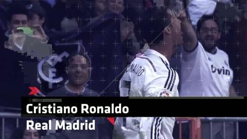 Spelarna PSG kan värva i sommar - Ronaldo ersätter Zlatan?