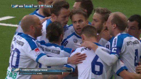 Höjdpunkter: Norrköping körde över HIF - Kujovic med dubbla mål