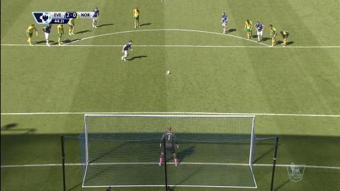 Mål: Baines gör mål på straff (2-0)