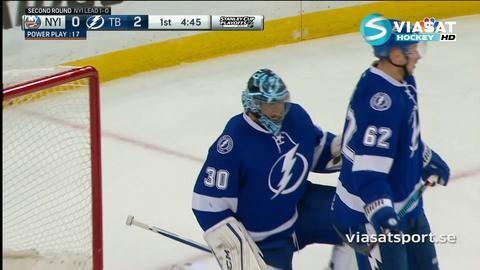 Sammandrag: Tampa Bay-NY Islanders (4-1)