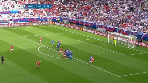 Bale sätter 1-0 till Wales - målvaktstavla eller inte?