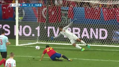Nolito dubblar Spanien ledning