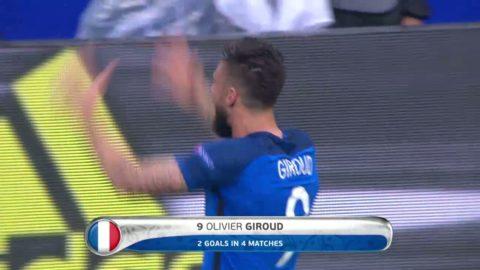 Giroud ger värdnationen drömstart