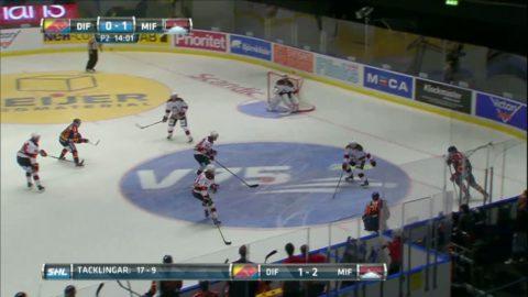 Höjdpunkter: Malmö tog tredje raka segern - besegrade Djurgården