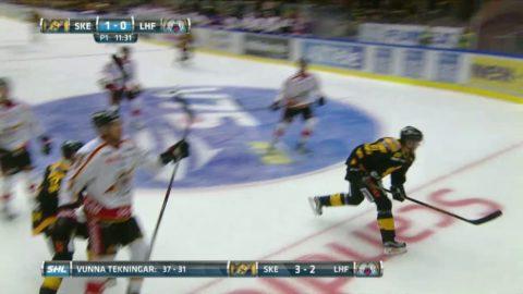 Höjdpunkter: Skellefteå besegrade Luleå med 3-1