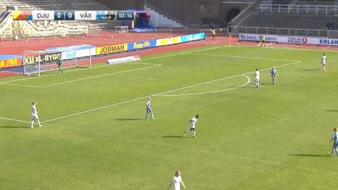 Höjdpunkter: Djurgården starkast på Stadion