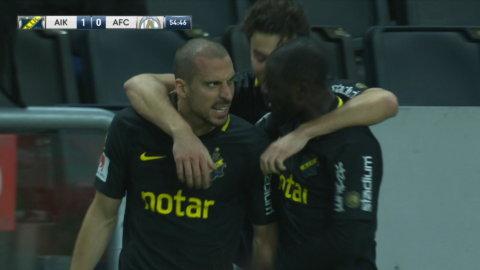 Dimitriadis nickar AIK till ledning