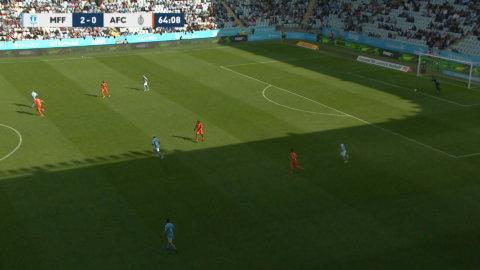 Molins utökar MFF:s ledning mot AFC Eskilstuna