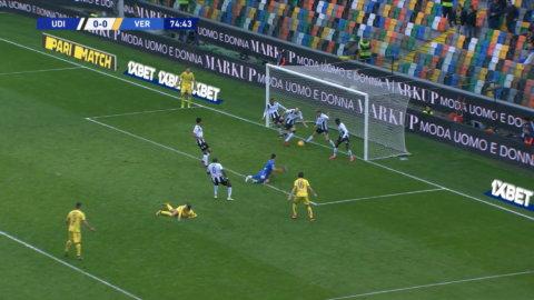 Höjdpunkter: Udinese klarade oavgjort