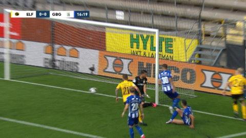 Larssons skott räddas på mållinjen av Blåvitt